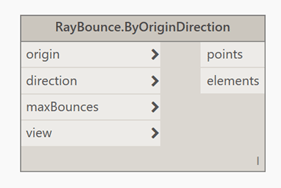 RayBounce.ByOriginDirection
