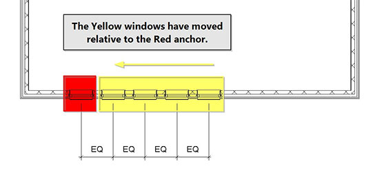 Yellow windows moved relative to red anchor image