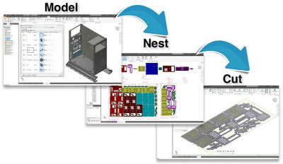 product design manufacturing nesting utility 1