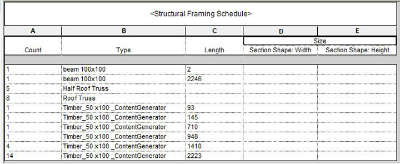 Revit Structural Framing and Columns Section Shapes 6