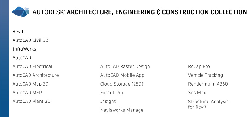 architecture engineering construction aec collection autodesk contents