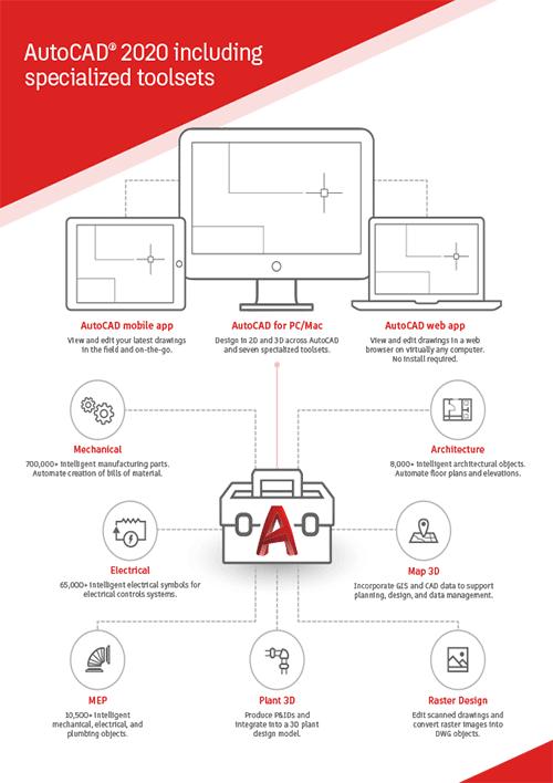 autocad-2020-infographic-en-opt.png