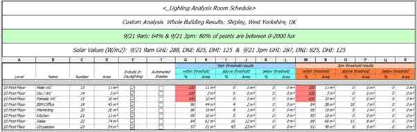 quantitative lighting analysis insight 360 schedule