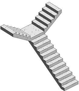 stair railings editing split direction