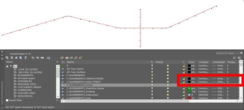 civil 3d object layers
