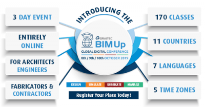 Global-Digital-Conference-Banner