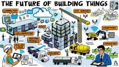 BIM-360-When-Does-The-Construction-Site-Resemble-More-Of-An-Assembly-Plant