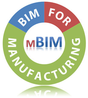 BIM-For-MFG-Revit-Families