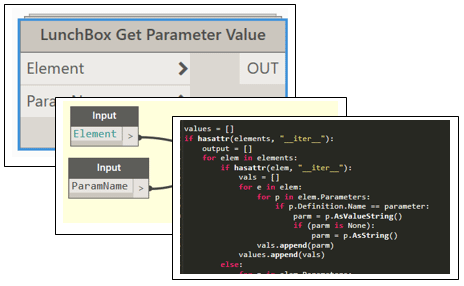 LunchBox Get Parameter Value